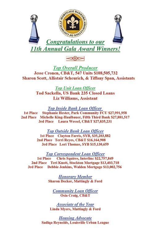 Mortgage Bankers Association of Louisville Kentucky presents 11th Annual Gala Awards Winners